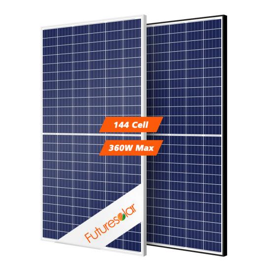 Poly Panel Manufacturers